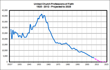 Prof-Faith-2012