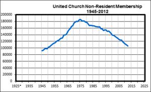 Membership-Non-Res-2012