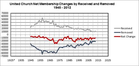 Net-Transfers-2012