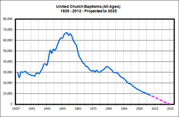 Baptisms-All-2012