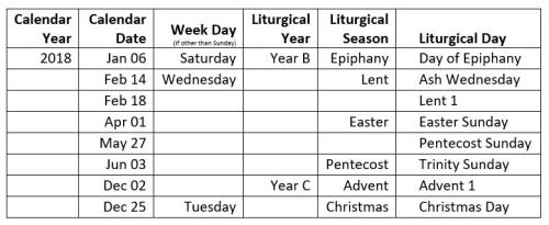 2018-Liturgical-Dates
