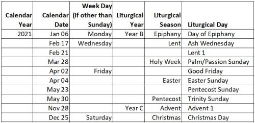 2021-Liturgical-Dates